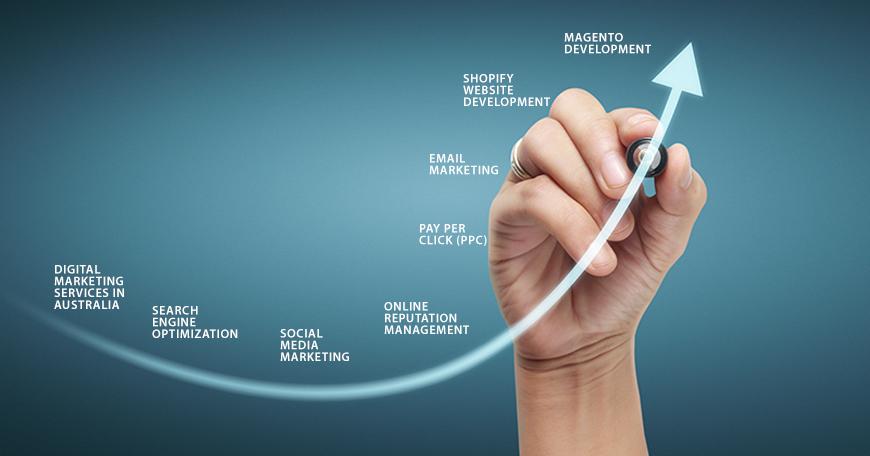Commeon Seo Factors to improve website rankings